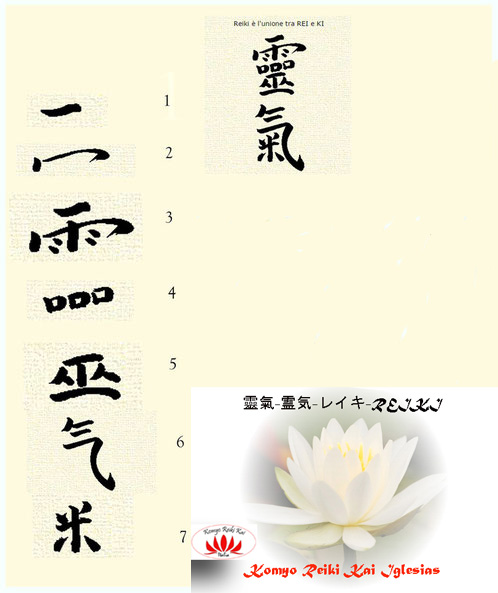 Il significato dell'ideogramma del Reiki